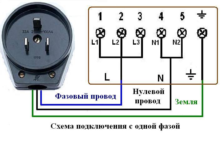 Схема подключения однофазной розетки