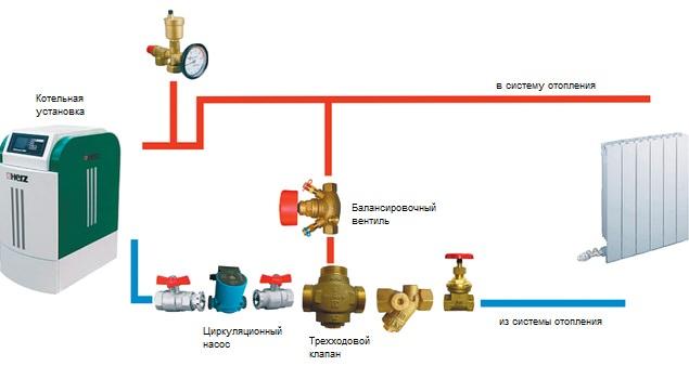Схема подключения трехходового клапна для твердотопливного котла