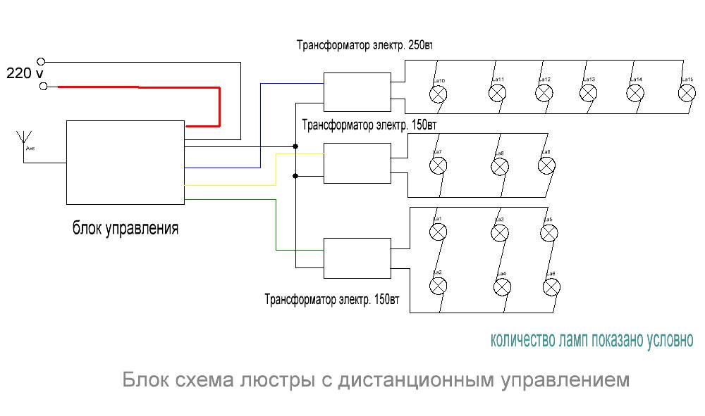 Схема подключения люстры с дистанционным управлением