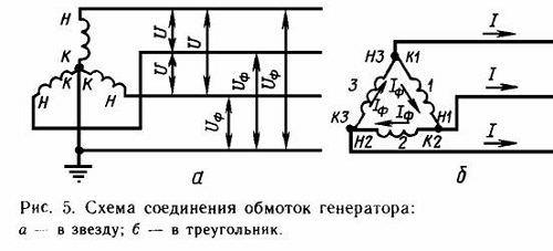 Схема соединения обмоток генератора