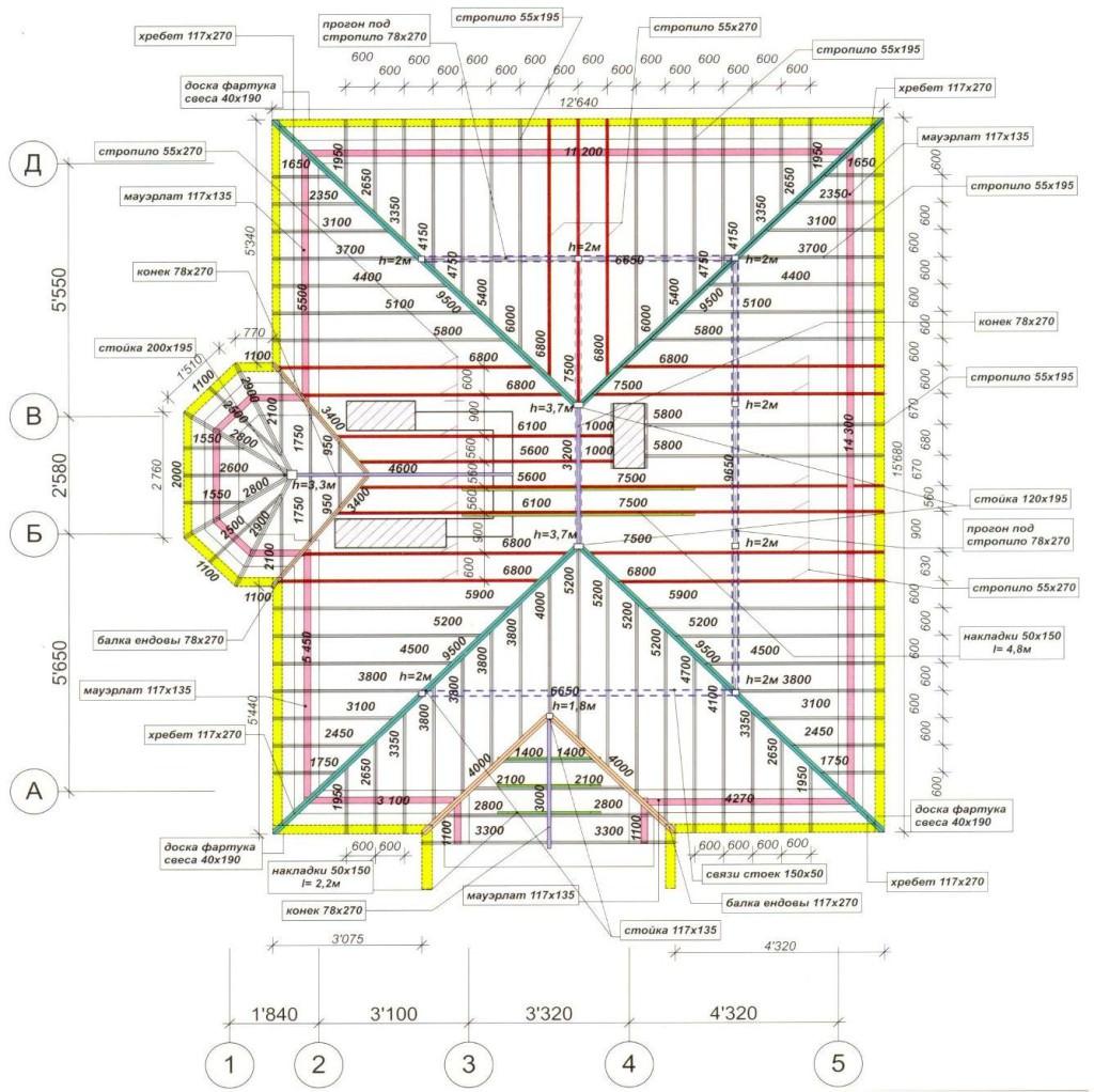 схема четырехскатной крыши дома