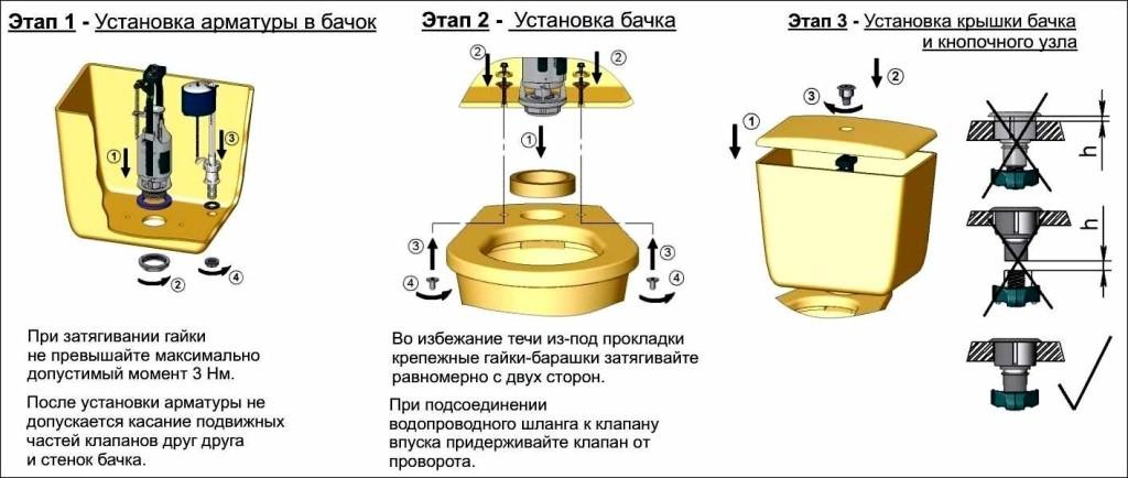 Схема установки сливного бака